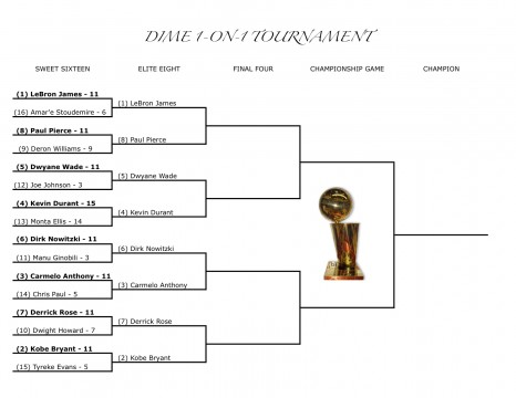 1-on-1 Tournament Bracket