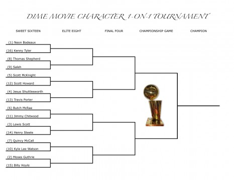 Movie Character Bracket