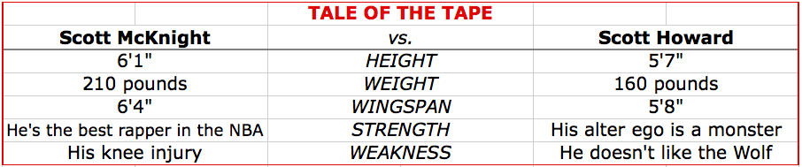 Tale Of The Tape