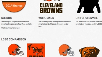 The Browns Release DRAMATIC New Logo Color, But The Brown Is Unchanged