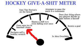 The 'Give-A-Sh*t Meter' Wasn't Registering High Enough For This NHL Coach