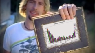 This Nine-Second Nickelback Video Is Your New Unexplained Obsession