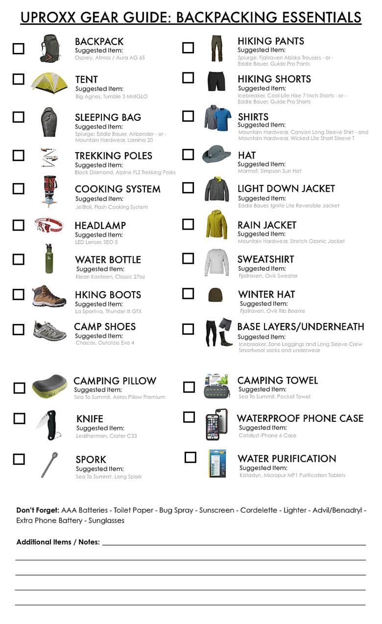 Uproxx Gear Guide Shopping List