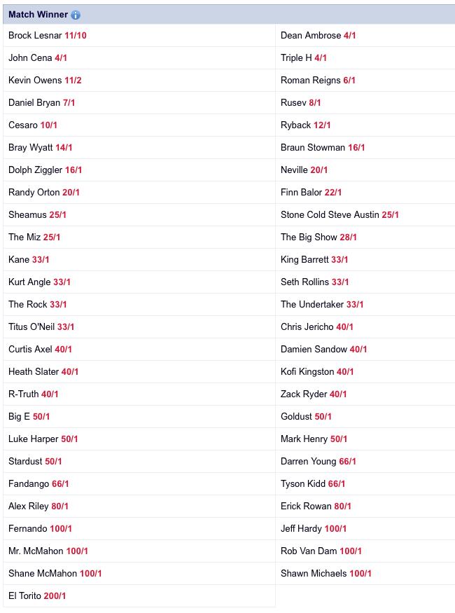 royal-rumble-betting-odds