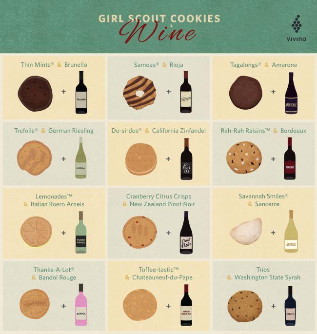 girlscoutcookies_wine
