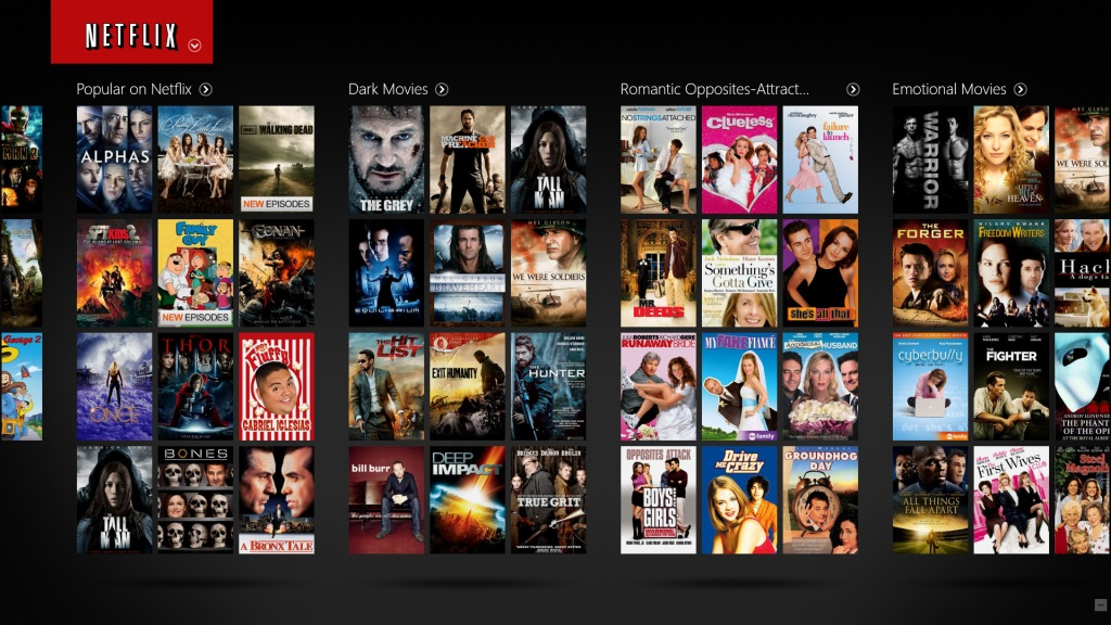 Netflix's New Global Recommendation System Is Changing The Way We Watch