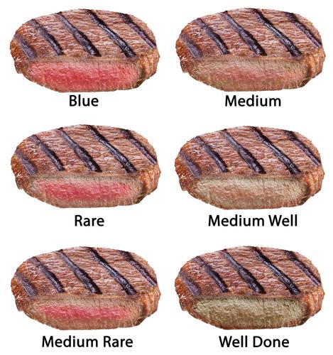 Steakplain