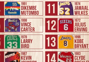 Here's The Best-Selling Jersey For Every Slot In The NBA Draft Lottery