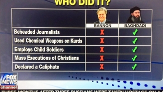 Fox News Uses An Incredibly Unfortunate Graphic To Prove Steve Bannon And ISIS Aren't Alike