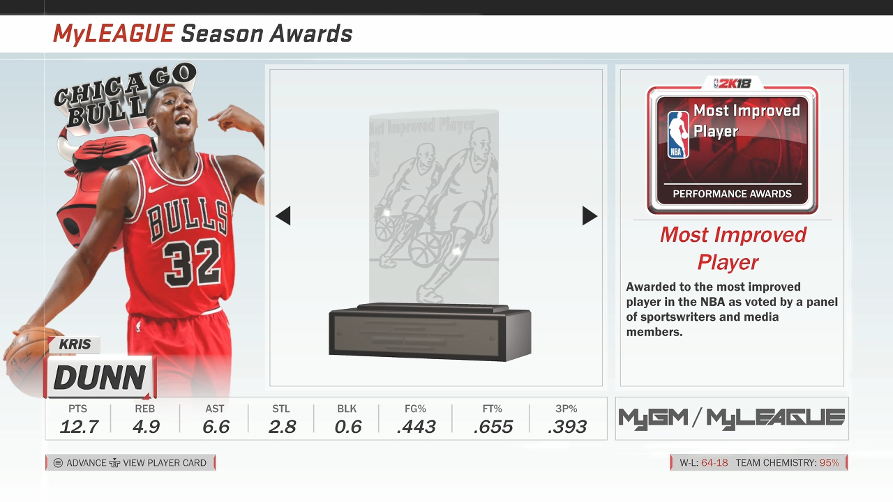 We Simulated The Rest Of The NBA Season In 'NBA 2K18'