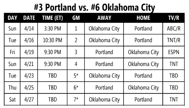 The 2019 NBA Playoff First Round Matchups Are Officially Set