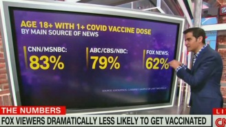 CNN's 'New Day' Brought Receipts To Link Fox News Viewers And Vaccine Hesitancy